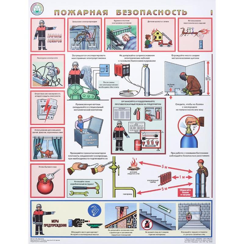 Плакаты пожарная безопасность на предприятии